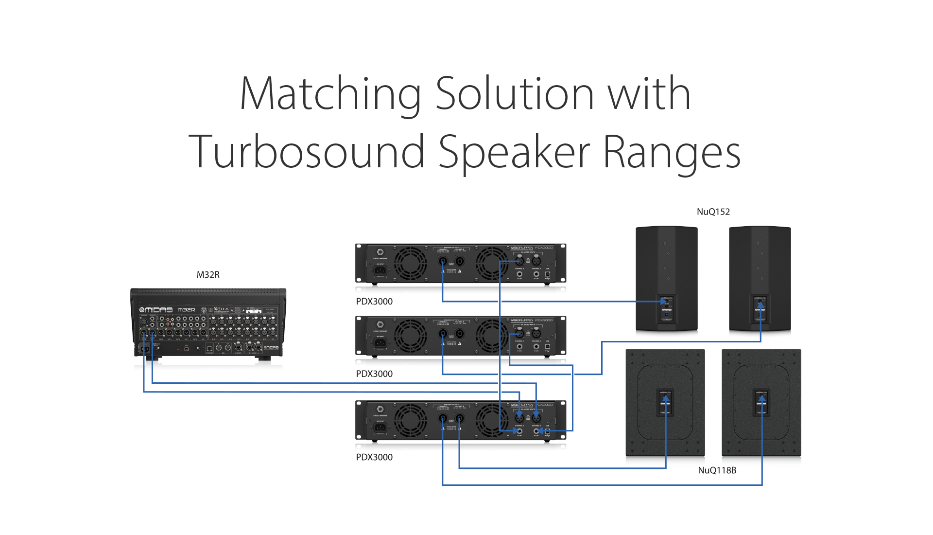 Matching Solution with Turbosound Speaker Ranges